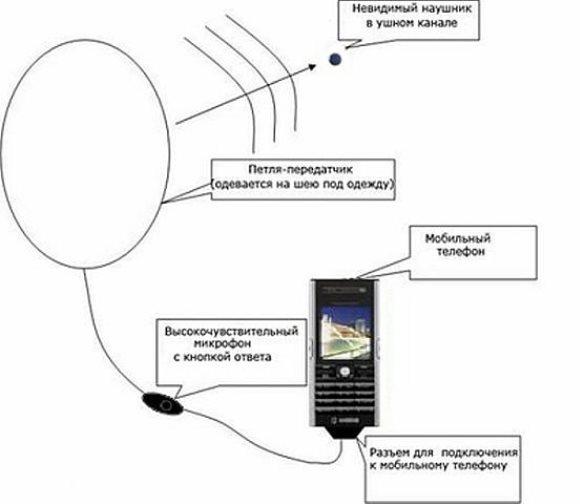 Схема для сборки микронаушника