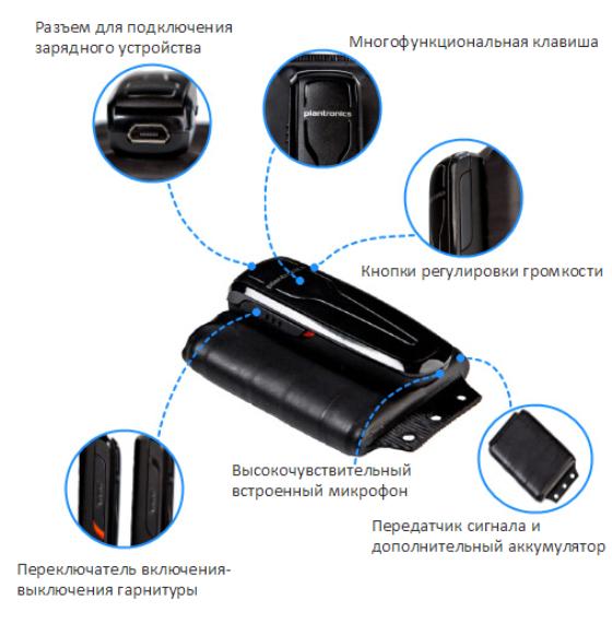 PowerBox - микронаушник без петли