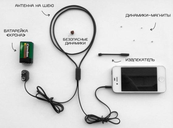 Комплектация безопасного динамика для микронаушника